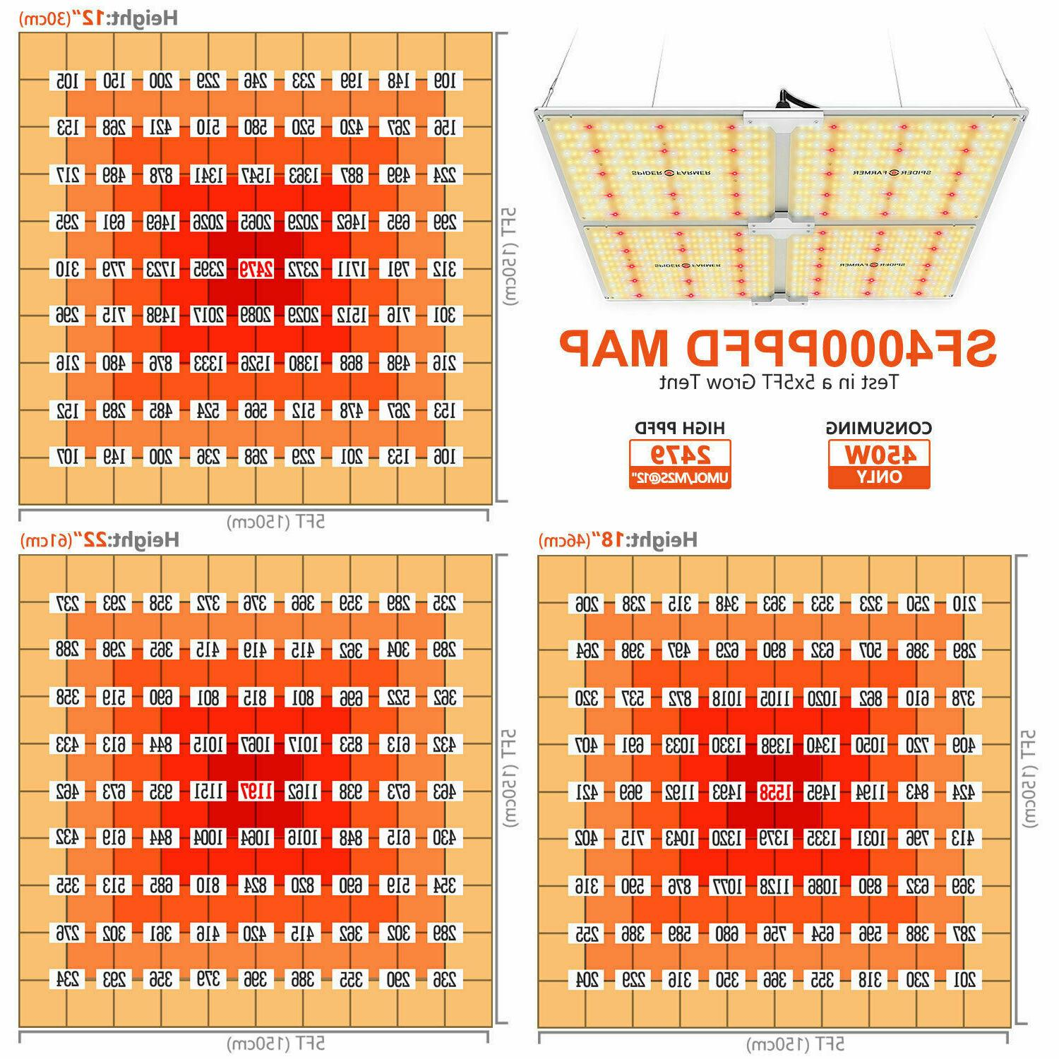 Spider Dimmable 1000W 2000W 4000W LED Grow lights Tent Indoor Grow